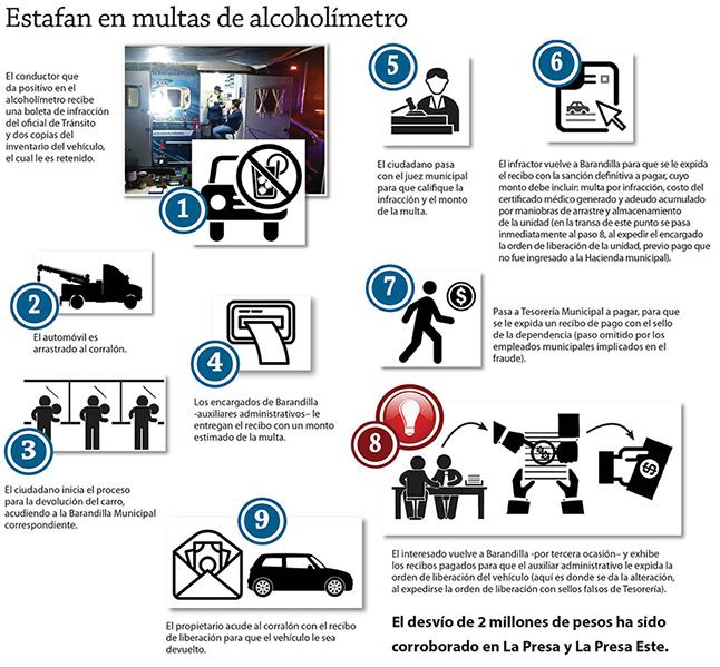 infográfico Alcohol B