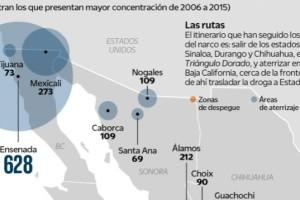Imagen: Captura de pantalla de infografía realizada por El Universal