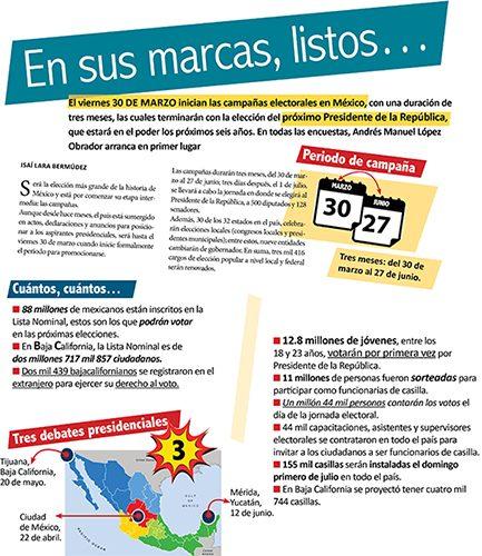 Arrancan campañas electorales en México con 23 millones de spots