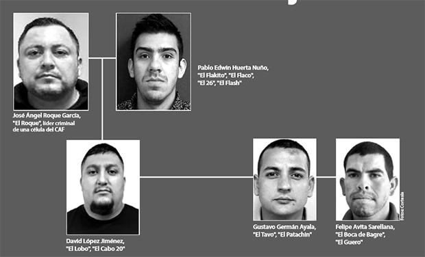 ZETA – El CAF vs CJNG: ola de muertes en Tijuana